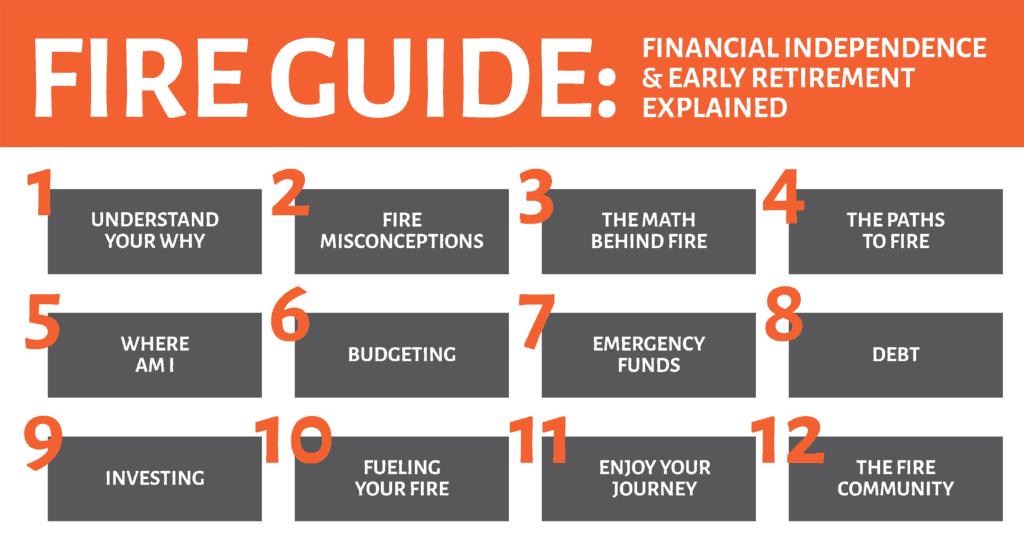 FIRE Guide